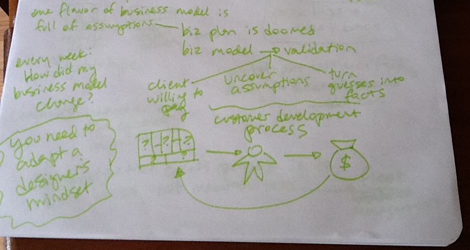 one flavor of business model is full of assumptions. customer development process